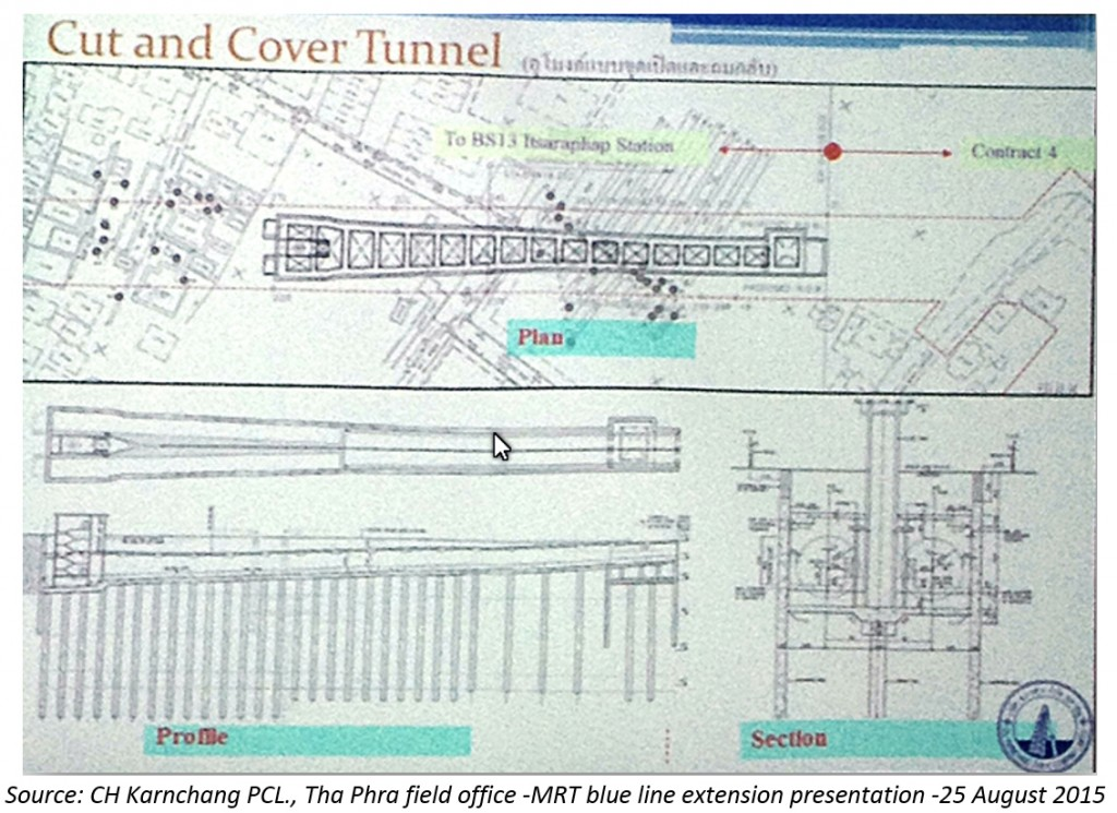 MRTA Blue Line Extension Project